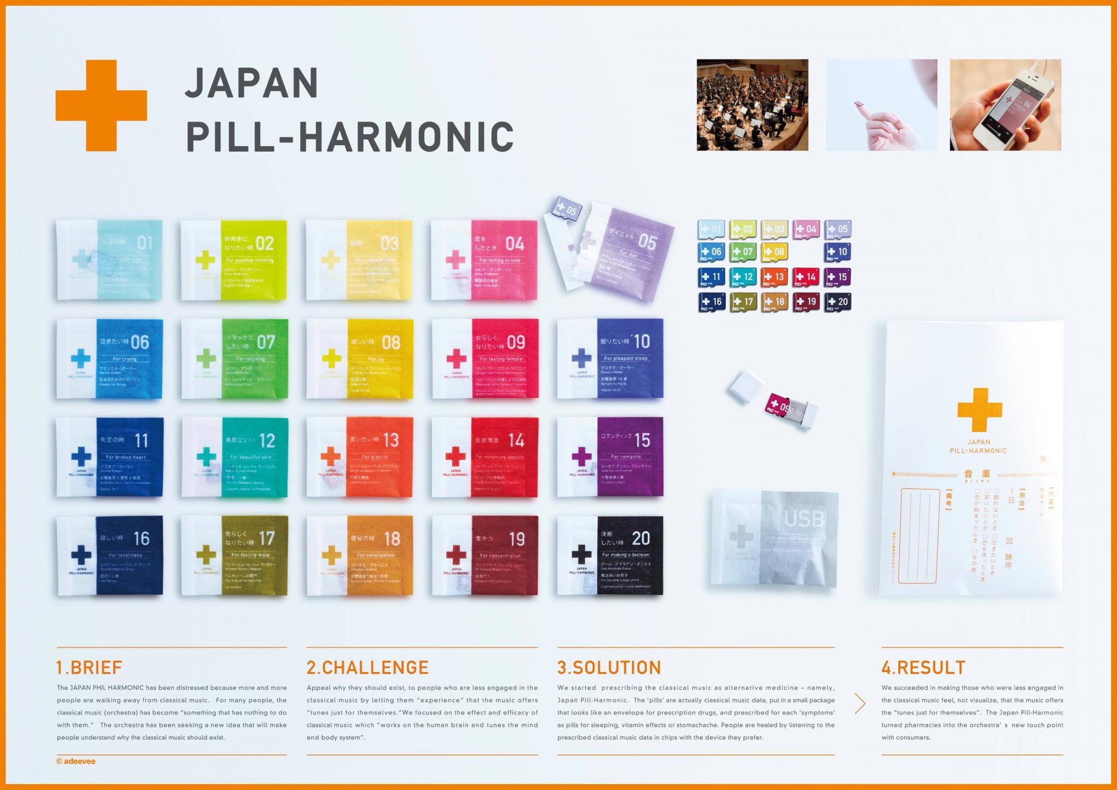 Japan Philharmonic Orchestra Direct Ad -  The Japan Pill-harmonic