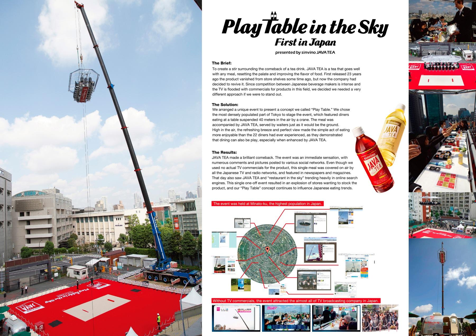 Java Tea Ambient Ad -  Play Table in the Sky