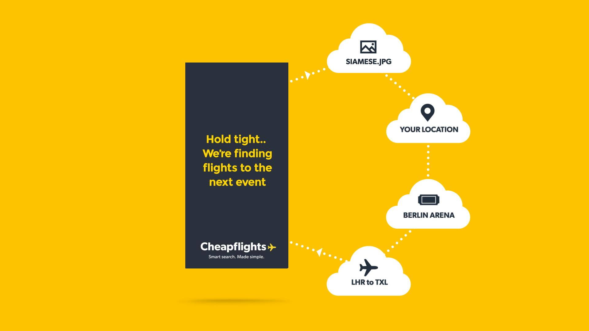 Cheapflights.co.uk Digital Ad - Drag, drop and go