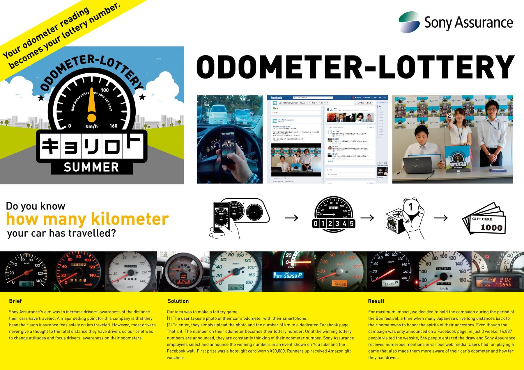 Sony Assurance Ambient Ad -  Odometer Lottery