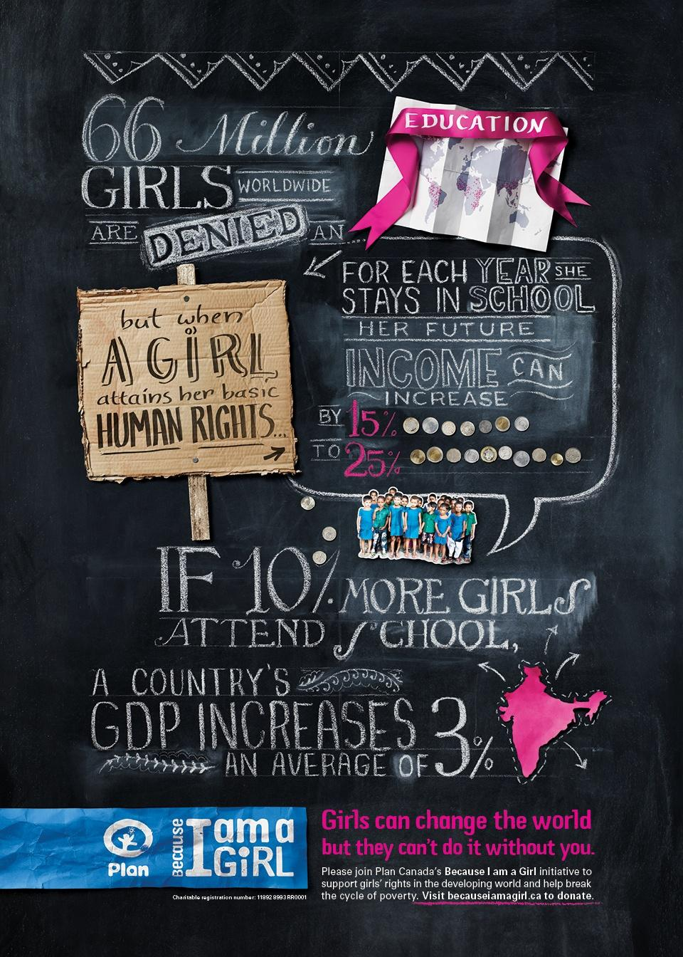 Plan Canada Outdoor Ad -  About a girl, 1