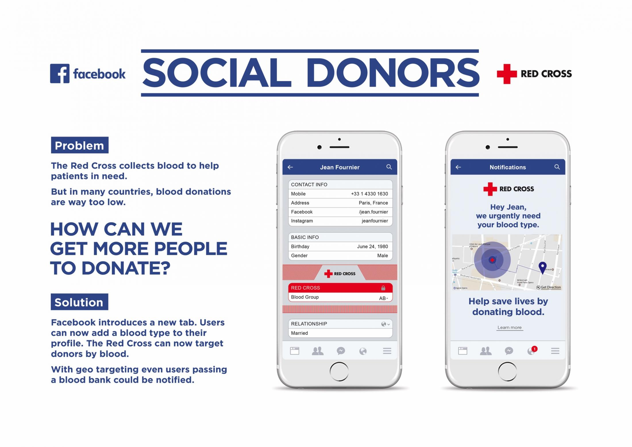 Red Cross Digital Ad - Social Donors