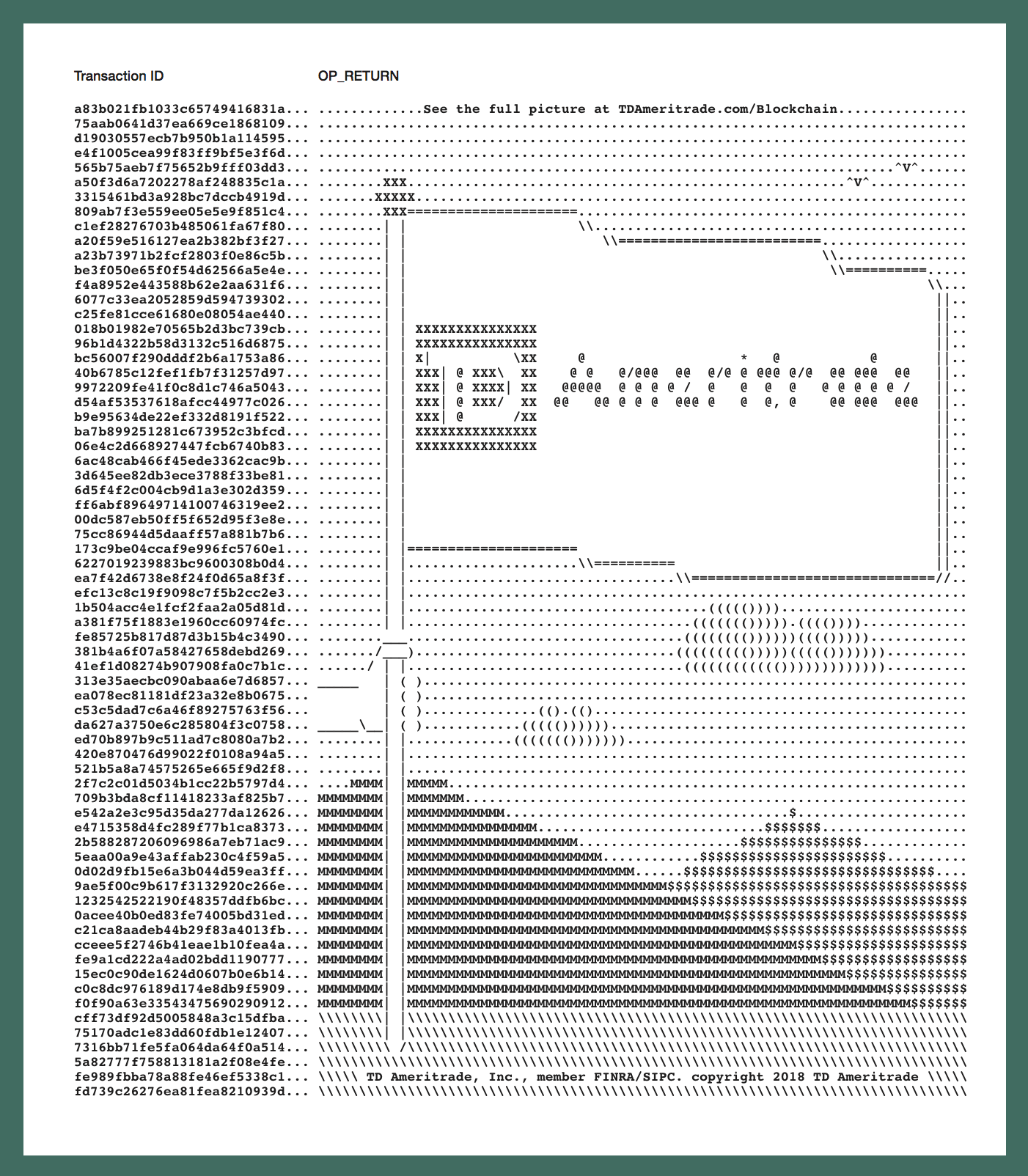 TD Ameritrade Print Ad - Greetings from the Blockchain