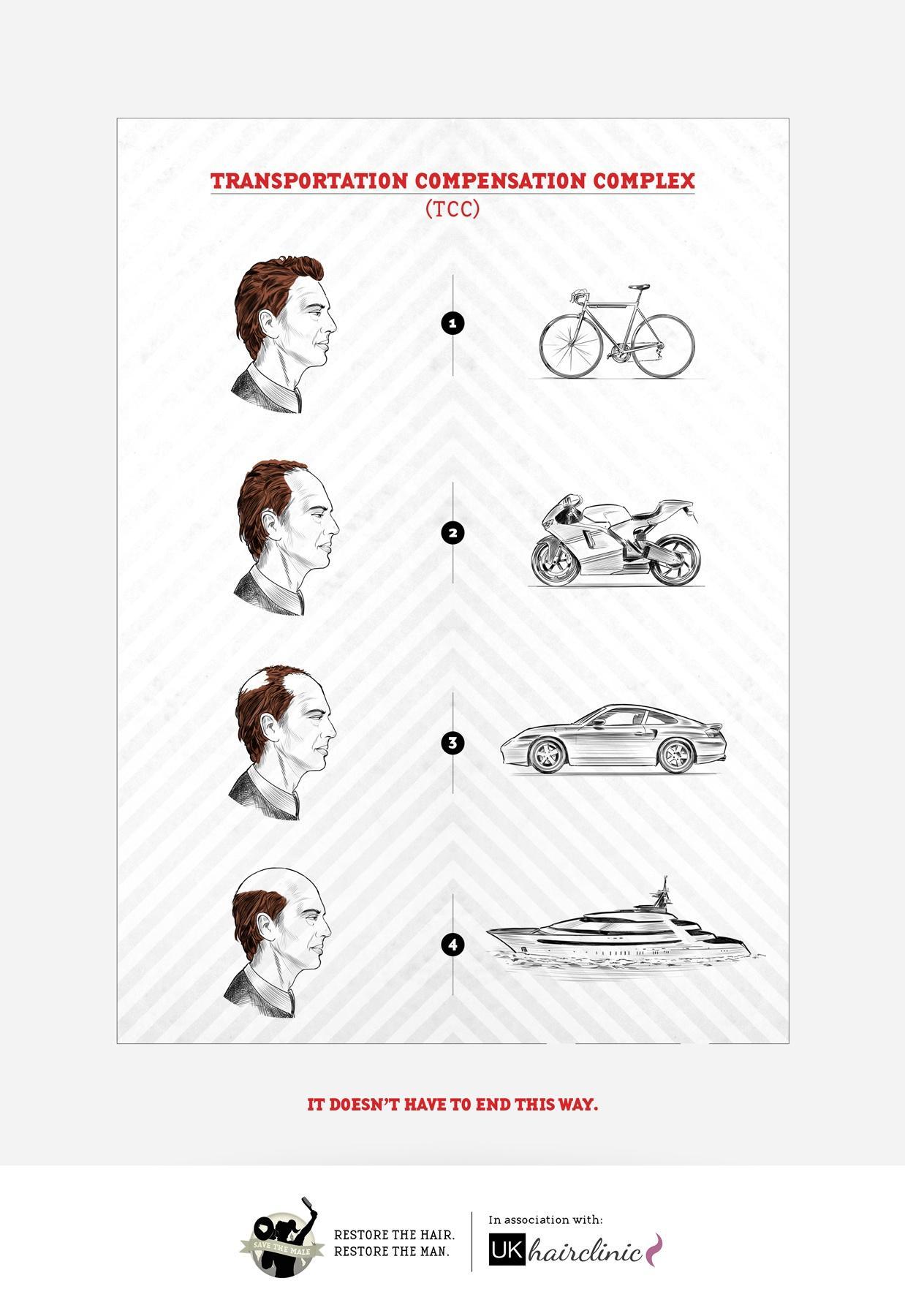UK Hair Clinic Print Ad -  Transportation