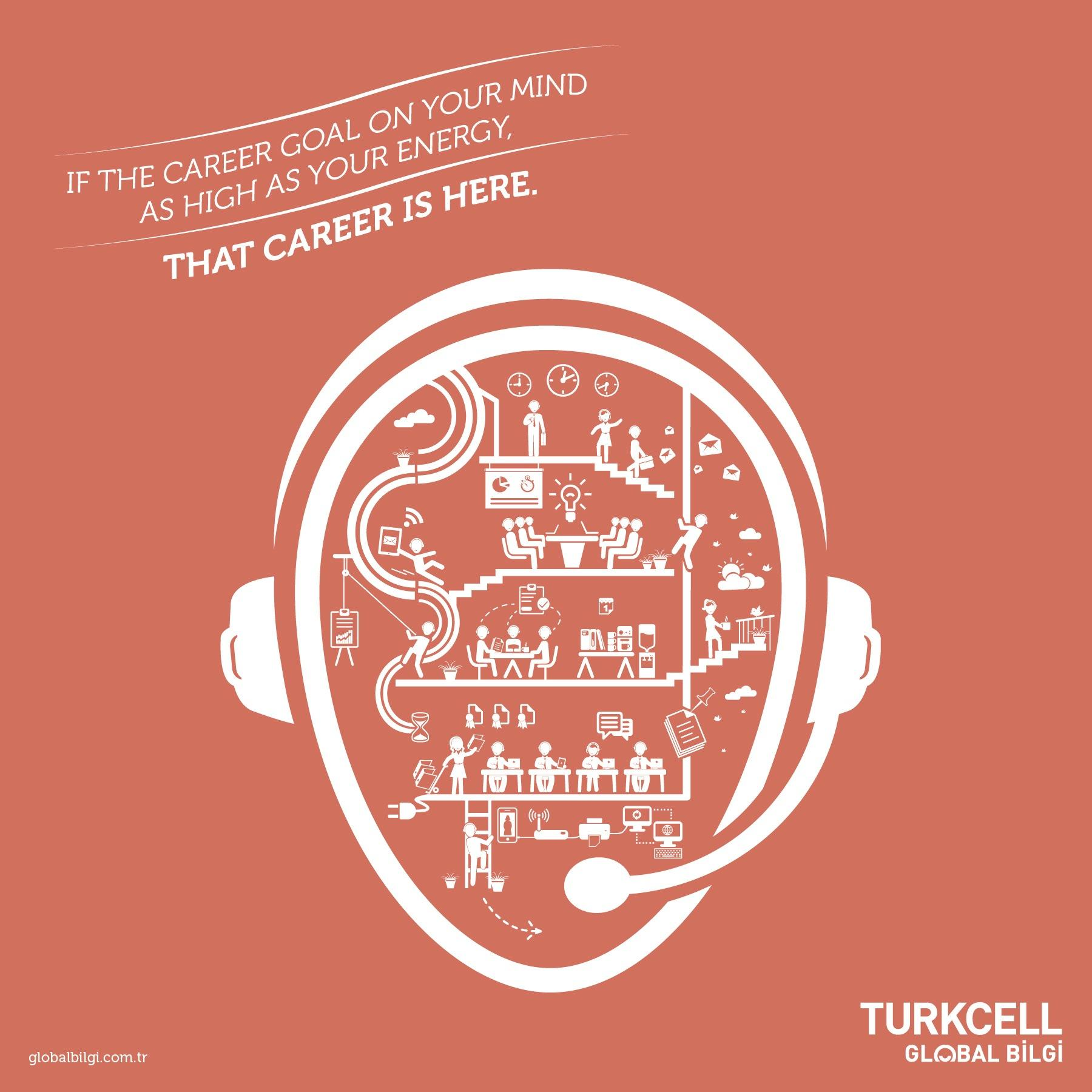 Turkcell Print Ad -  The job on your mind, 1